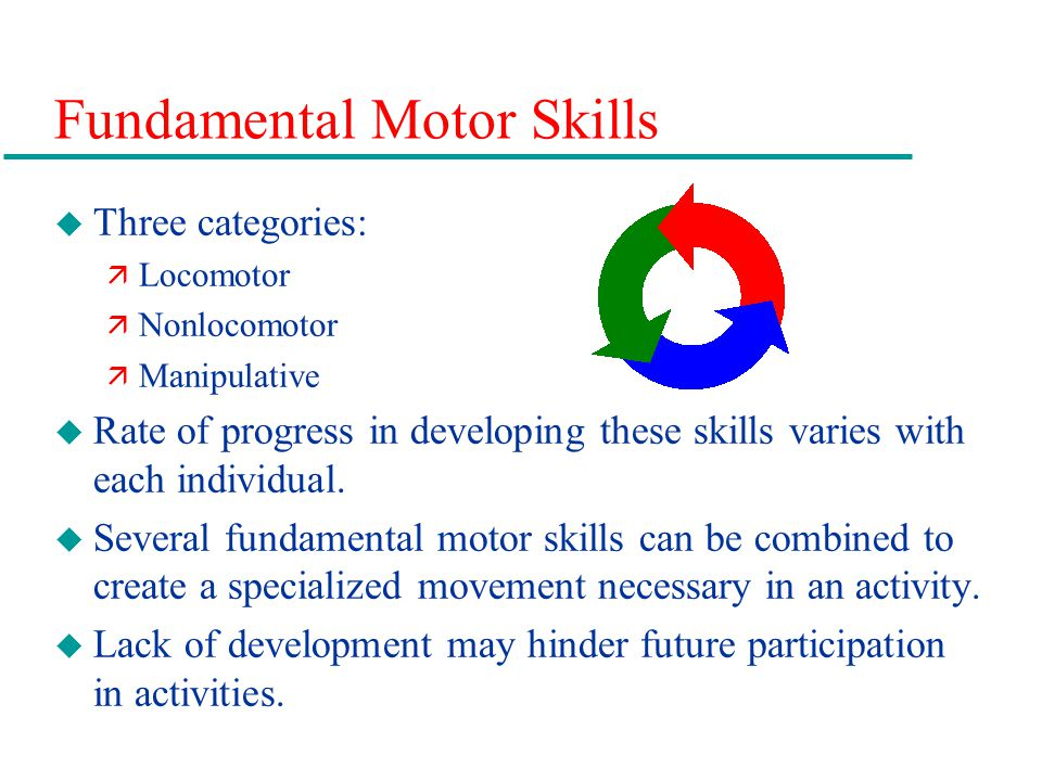 Skill Classification