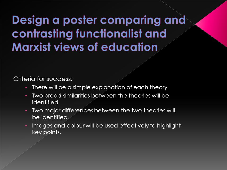 Design a poster comparing and contrasting functionalist and Marxist views of education