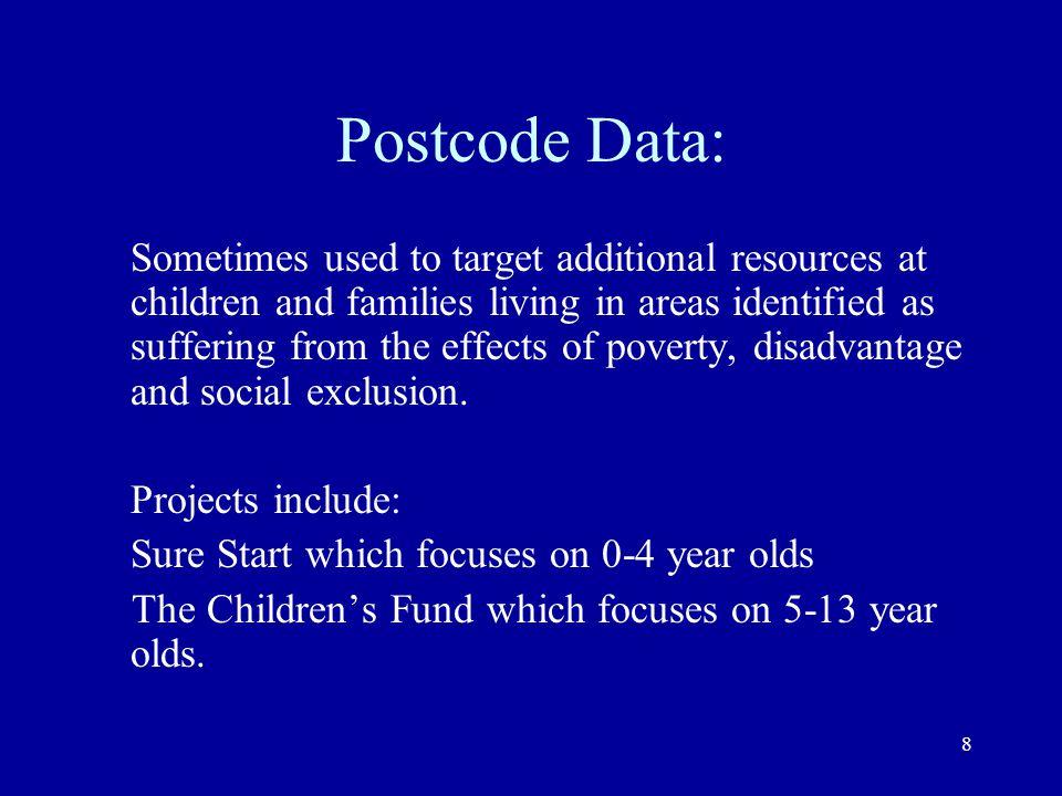 Postcode Data: