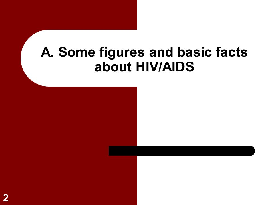 A. Some figures and basic facts about HIV/AIDS