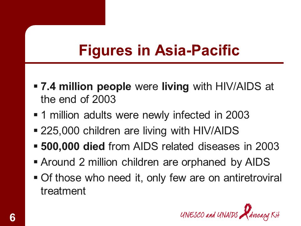 Figures in Asia-Pacific