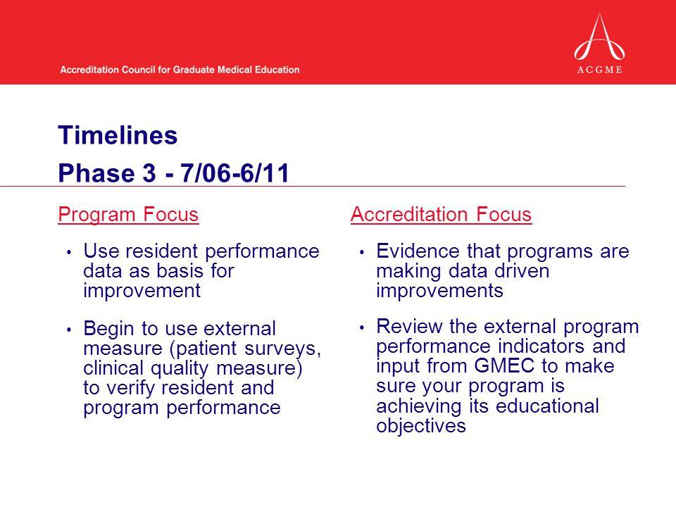 Timelines Phase 3 - 7/06-6/11 Program Focus