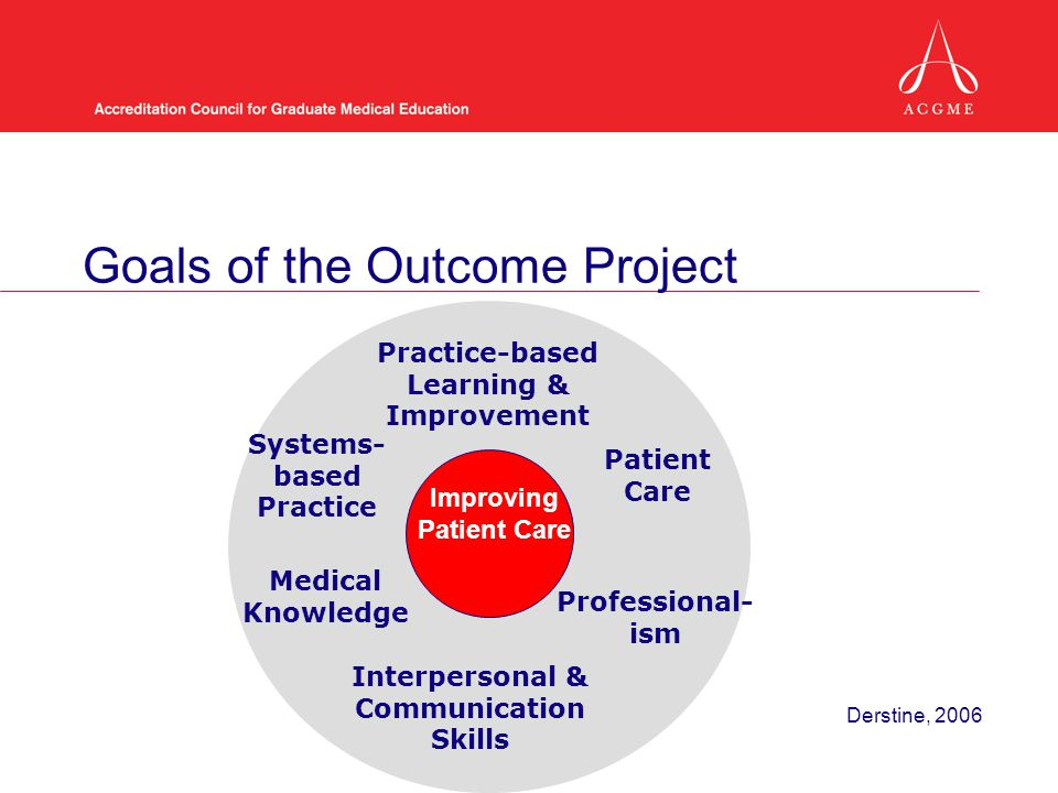 Goals of the Outcome Project