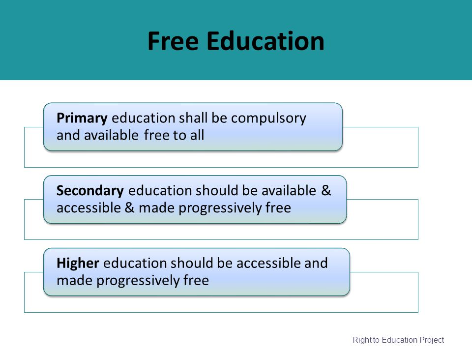 Free Education Primary education shall be compulsory and available free to all.