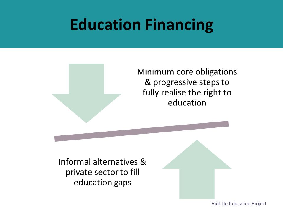 Informal alternatives & private sector to fill education gaps