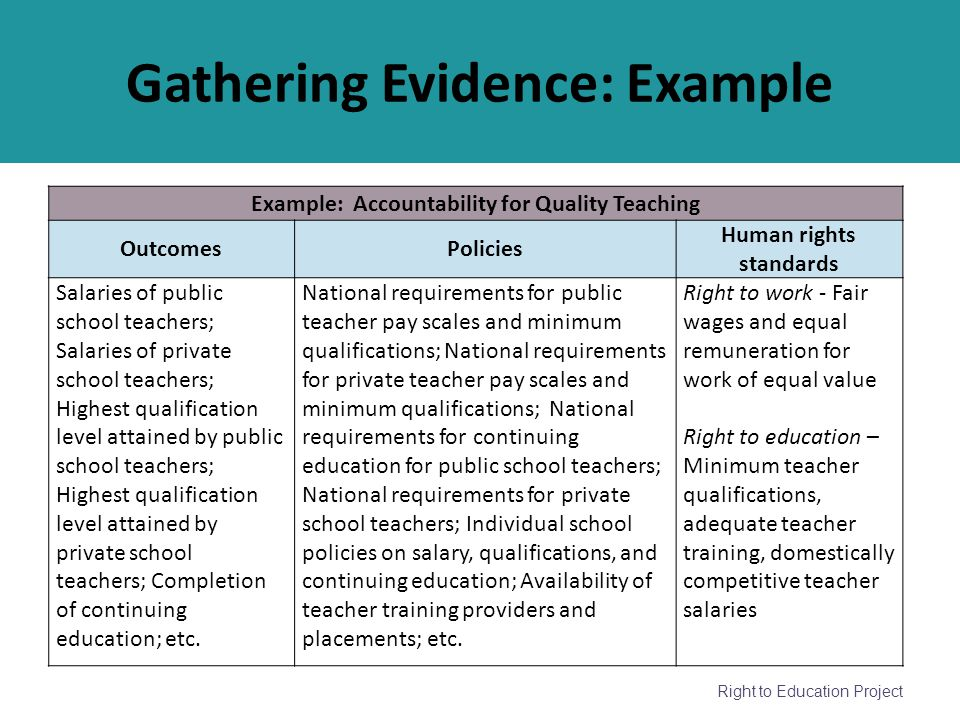 Gathering Evidence: Example