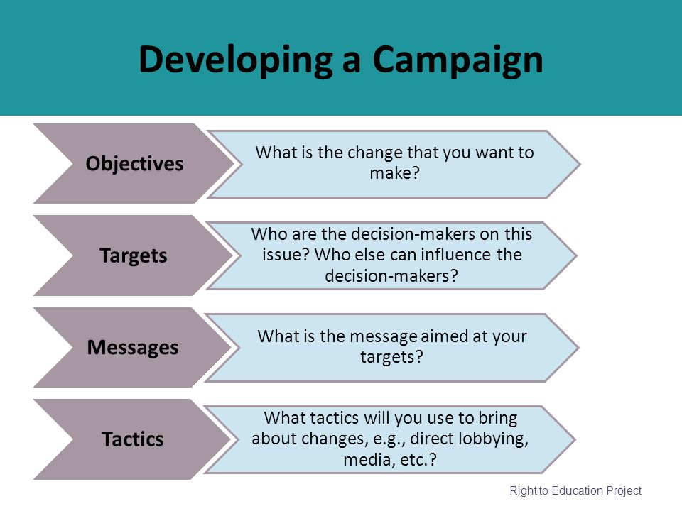 Developing a Campaign Objectives Targets Messages Tactics