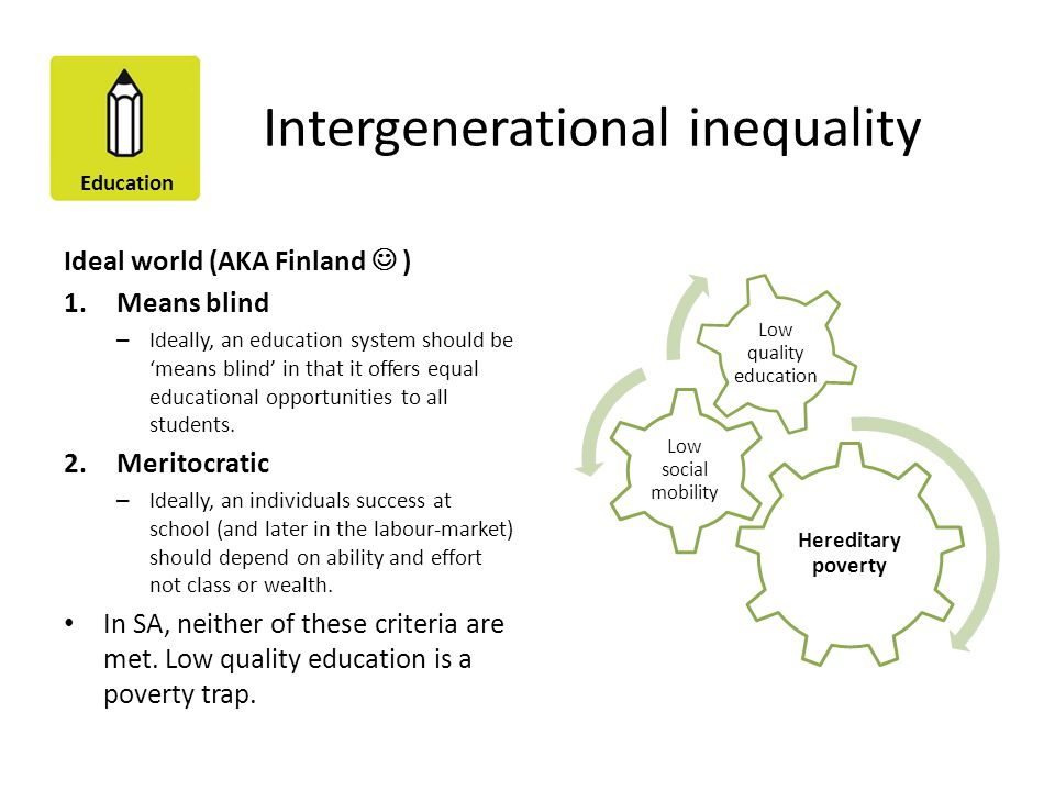 Intergenerational inequality