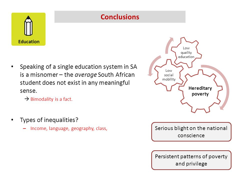 Conclusions Hereditary poverty. Low social mobility. Low quality education.