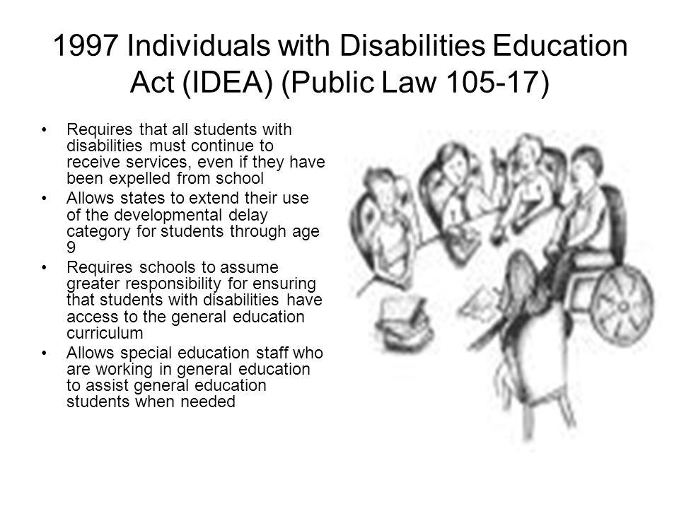 1997 Individuals with Disabilities Education Act (IDEA) (Public Law )