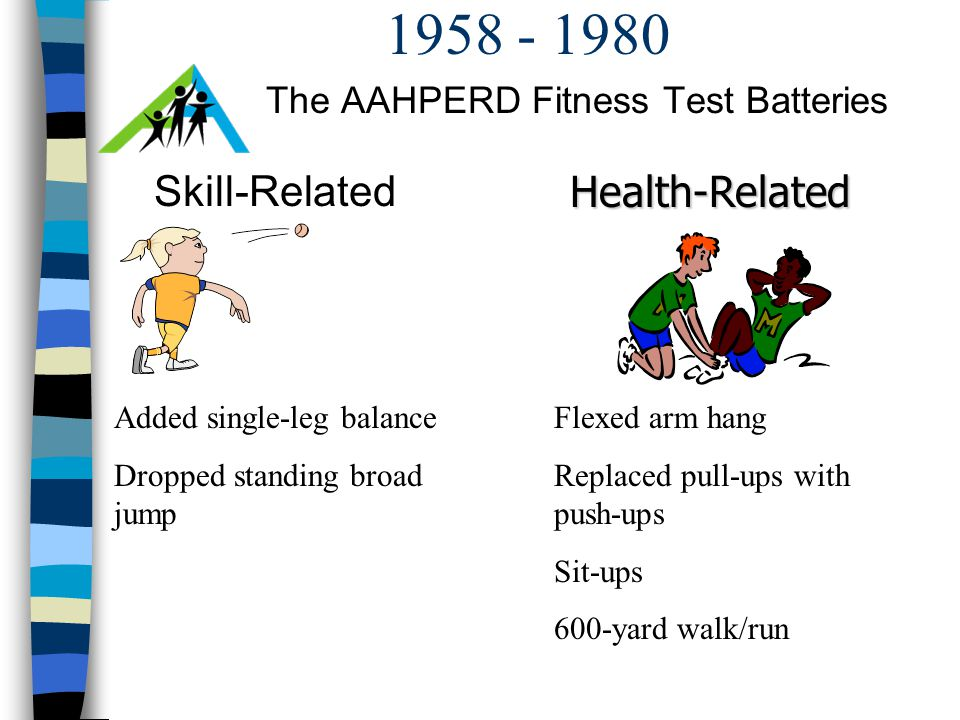The AAHPERD Fitness Test Batteries