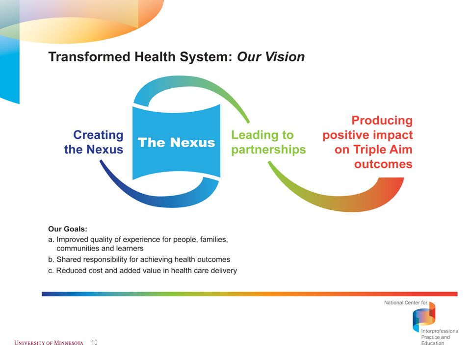 This is the core vision of the National Center for Interprofessional Practice and Education.