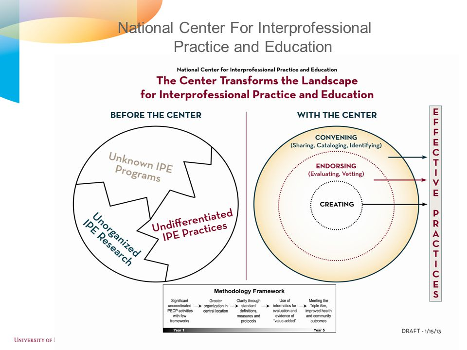 National Center For Interprofessional
