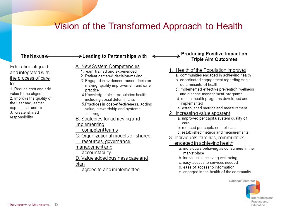 Vision of the Transformed Approach to Health