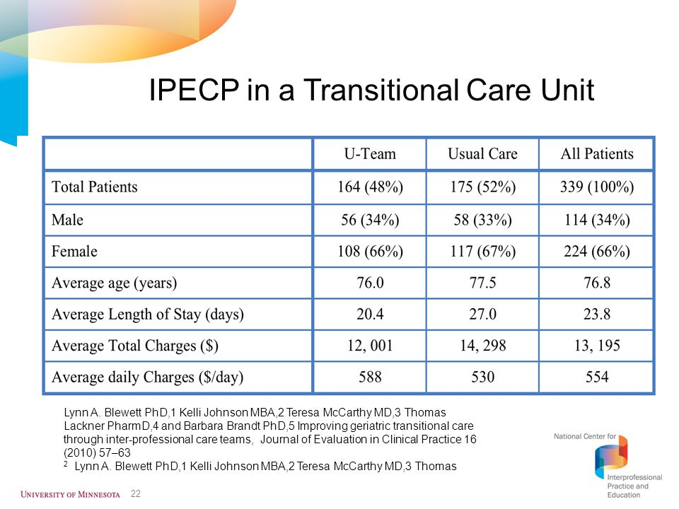 IPECP in a Transitional Care Unit