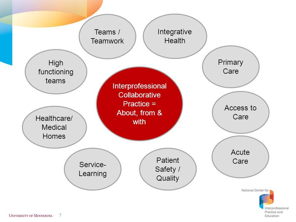 Interprofessional Collaborative Practice =