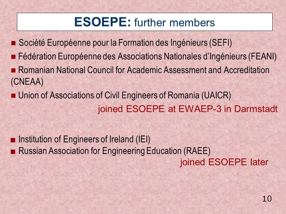 ESOEPE: further members