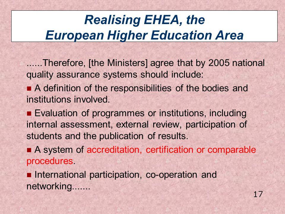 Realising EHEA, the European Higher Education Area