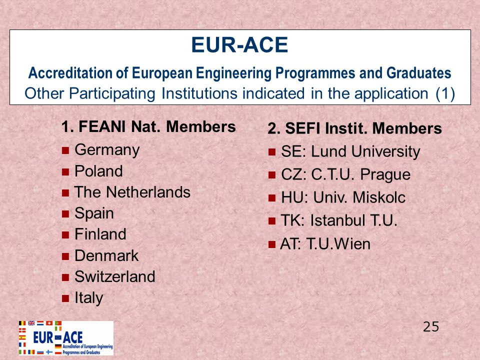 EUR-ACE Accreditation of European Engineering Programmes and Graduates Other Participating Institutions indicated in the application (1)