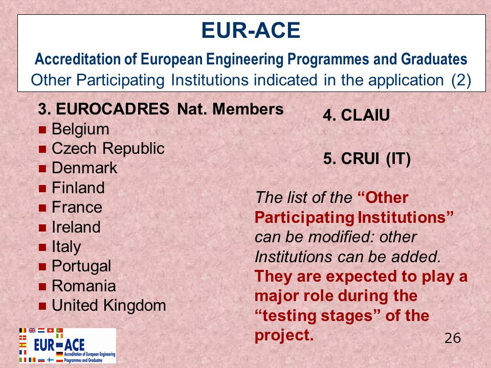 EUR-ACE Accreditation of European Engineering Programmes and Graduates Other Participating Institutions indicated in the application (2)