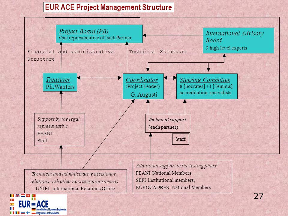 EUR ACE Project Management Structure