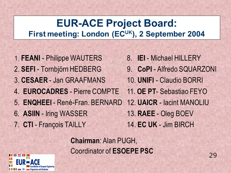 EUR-ACE Project Board: First meeting: London (ECUK), 2 September 2004