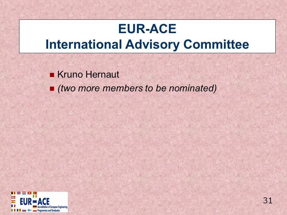 EUR-ACE International Advisory Committee
