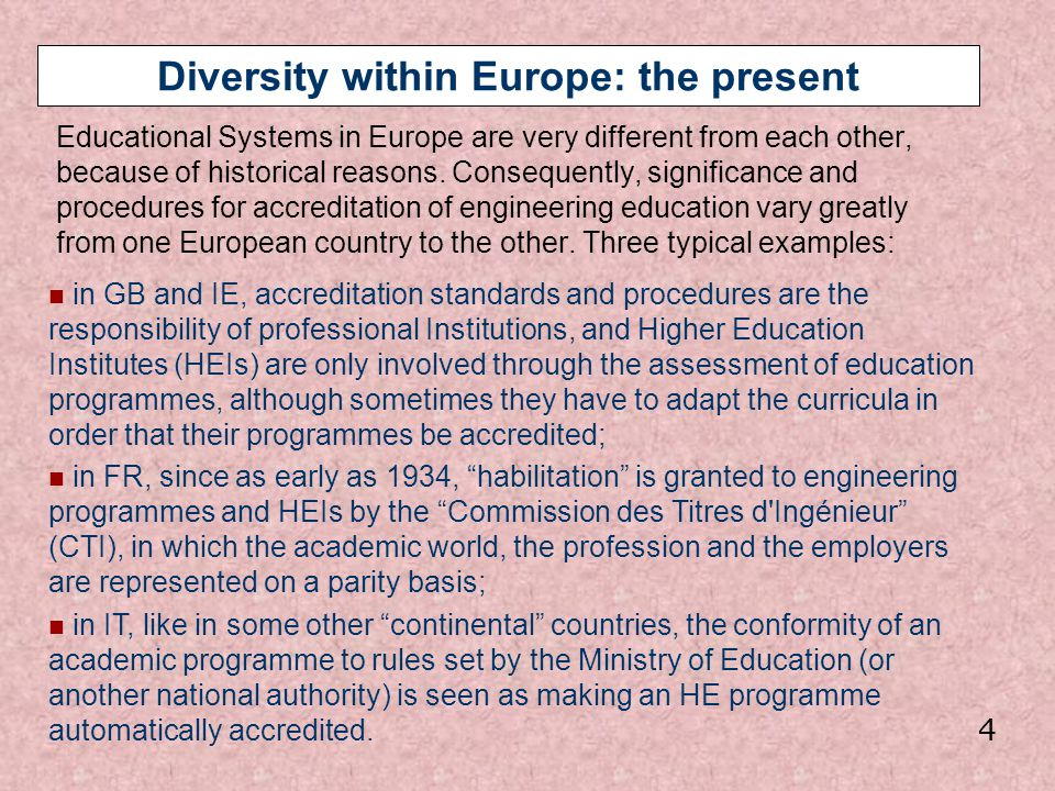 Diversity within Europe: the present