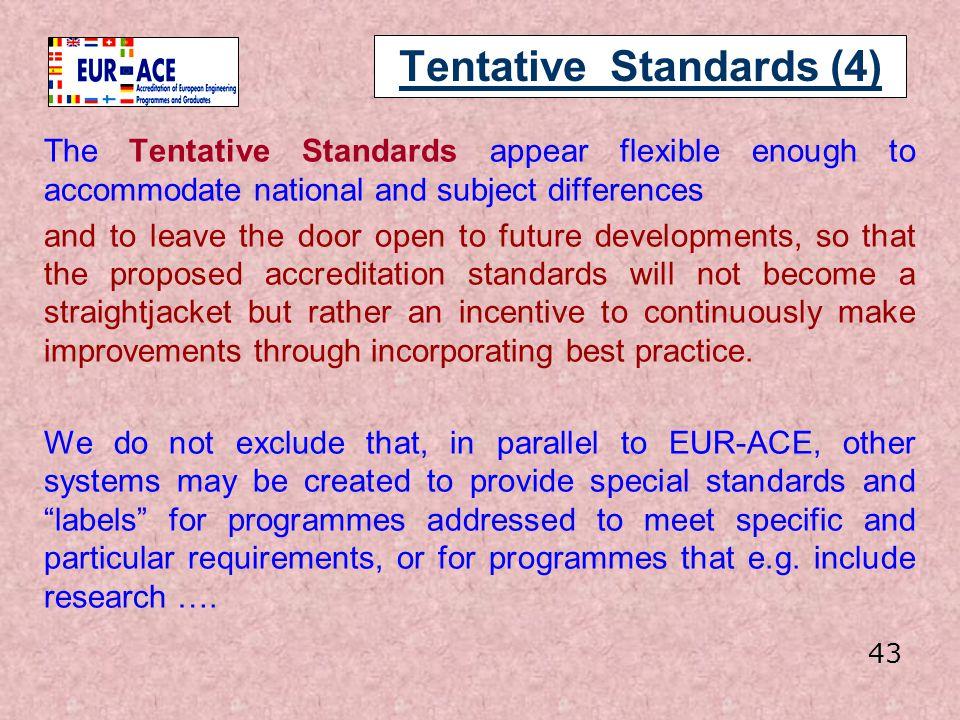Tentative Standards (4)