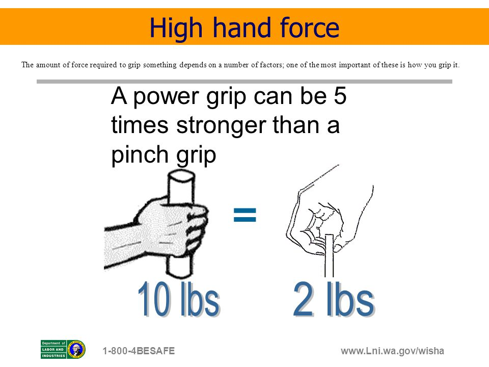 High hand force The amount of force required to grip something depends on a number of factors; one of the most important of these is how you grip it.