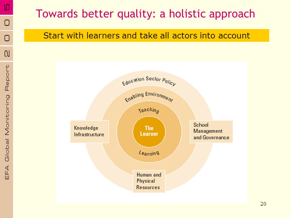 Towards better quality: a holistic approach