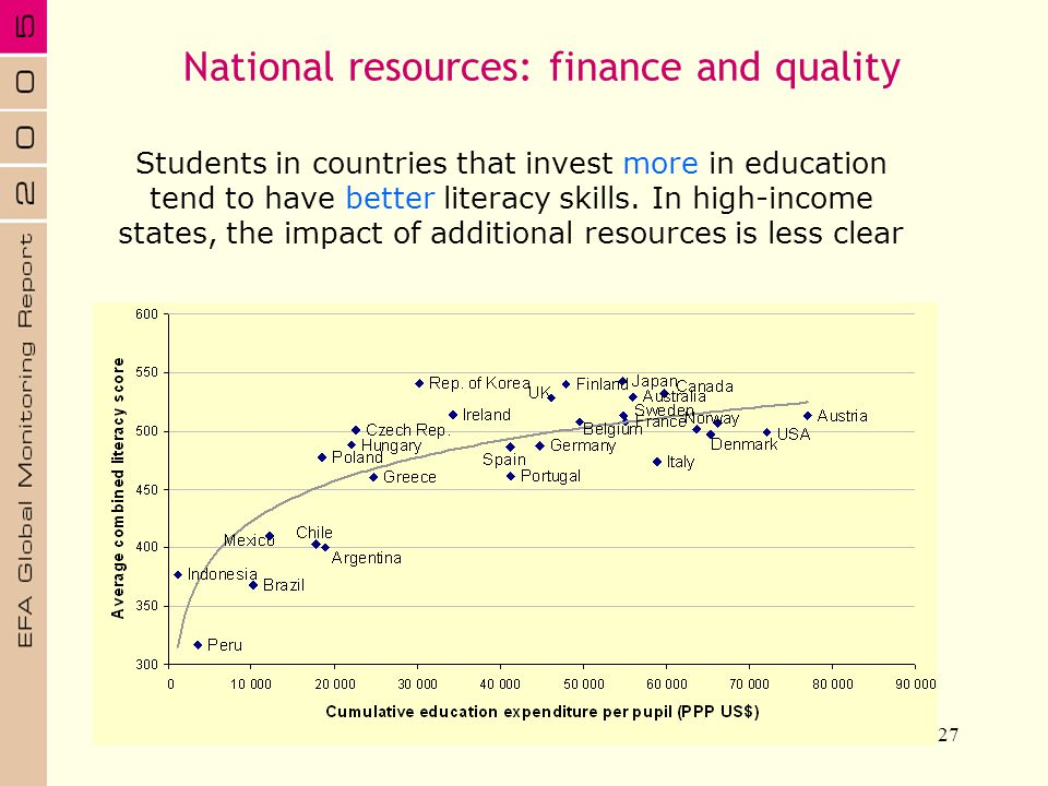 National resources: finance and quality