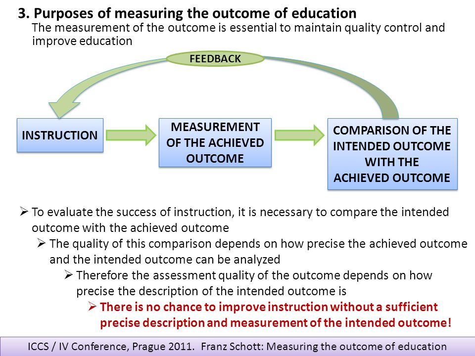 MEASUREMENT OF THE ACHIEVED OUTCOME INTENDED OUTCOME WITH THE