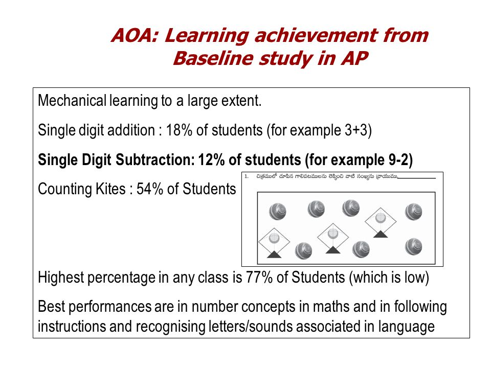 AOA: Learning achievement from Baseline study in AP