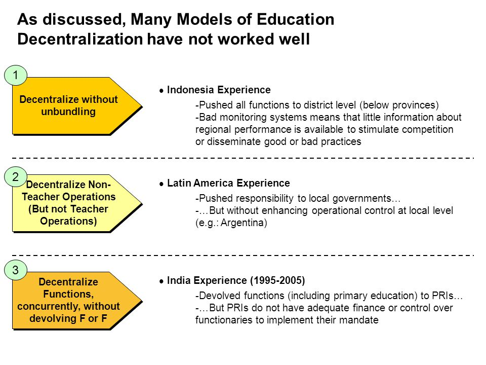 As discussed, Many Models of Education Decentralization have not worked well