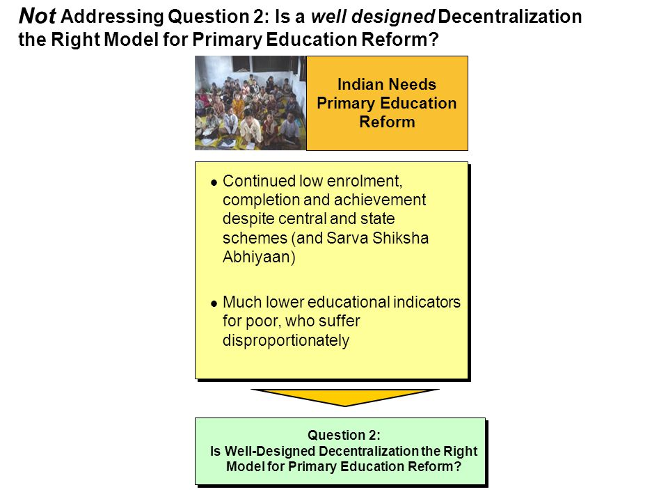 Indian Needs Primary Education Reform