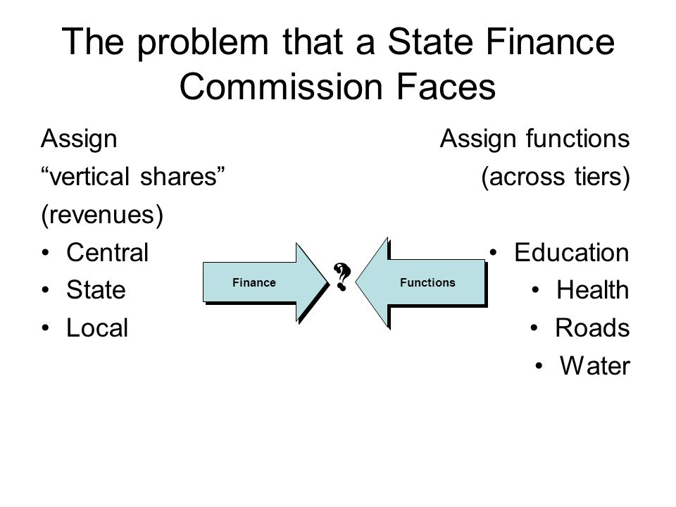 The problem that a State Finance Commission Faces