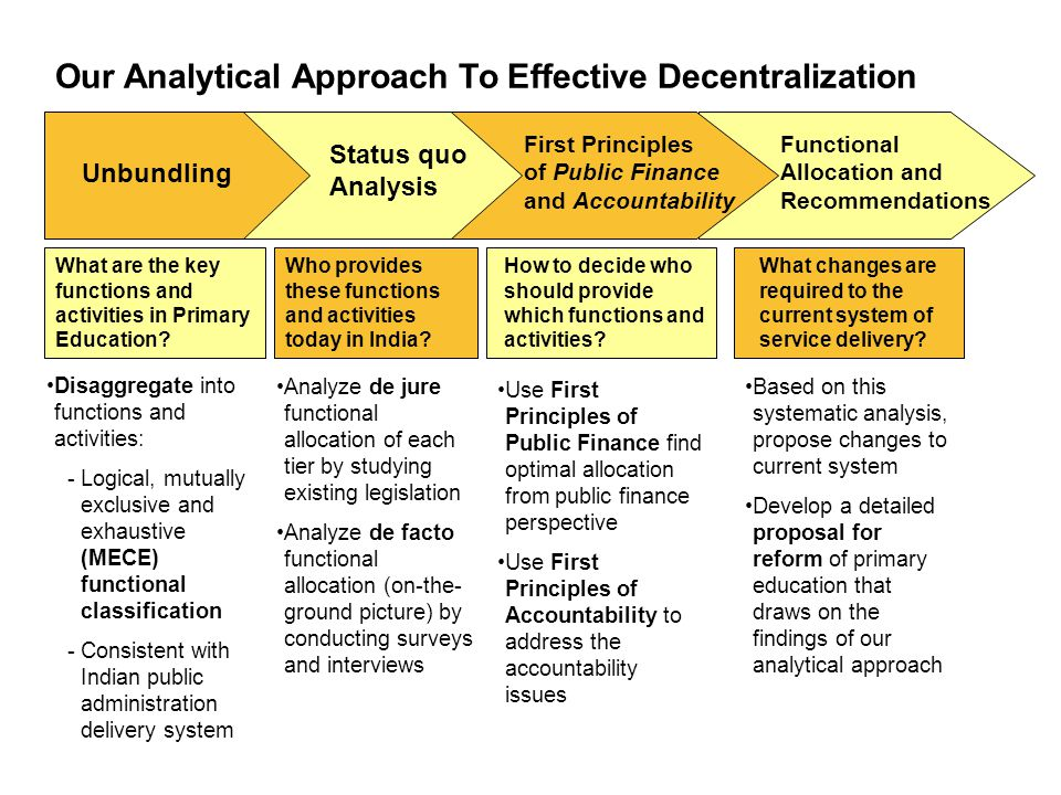 Our Analytical Approach To Effective Decentralization