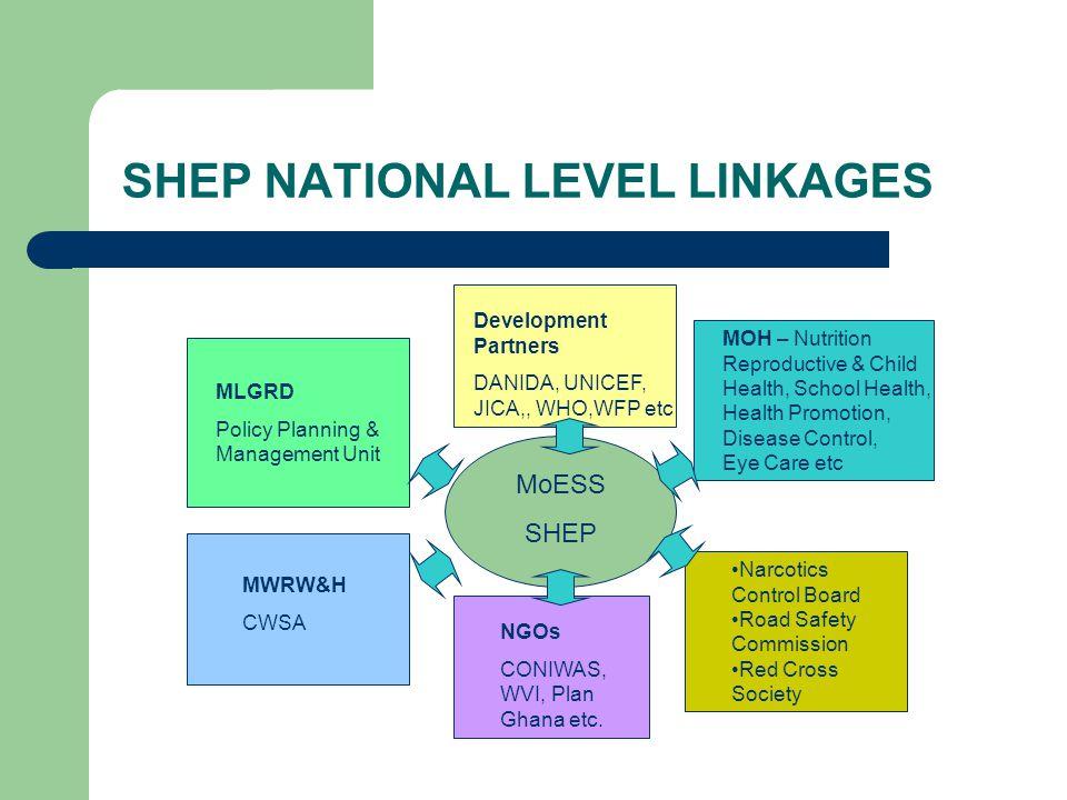 SHEP NATIONAL LEVEL LINKAGES