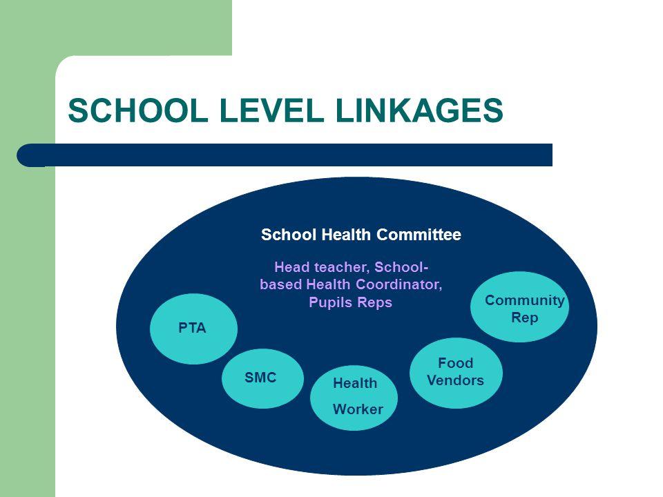 Head teacher, School-based Health Coordinator, Pupils Reps