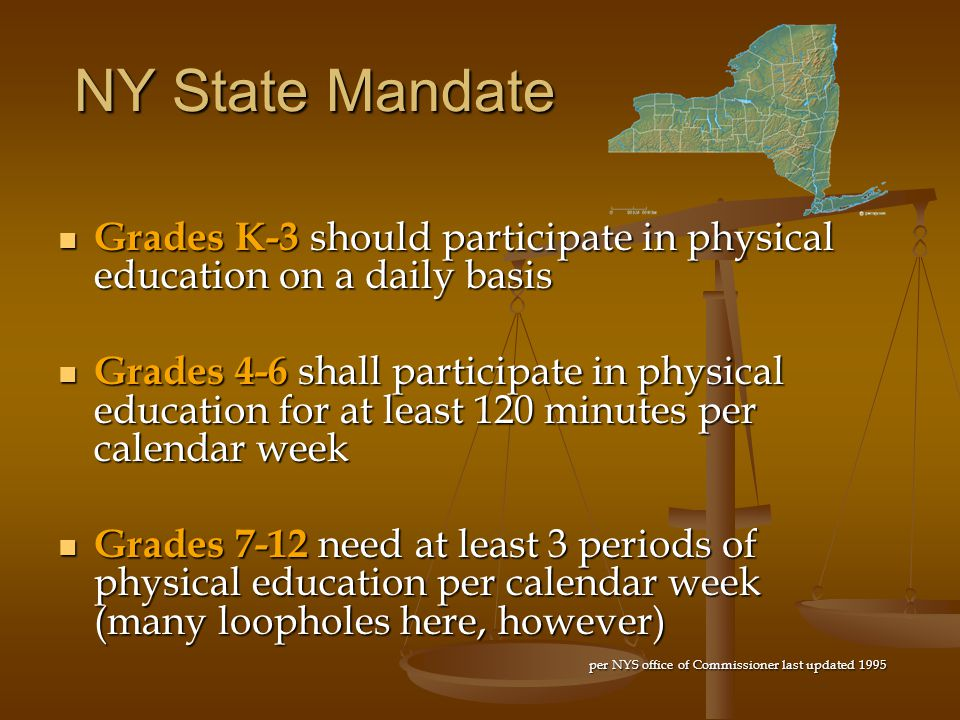 NY State Mandate Grades K-3 should participate in physical education on a daily basis.