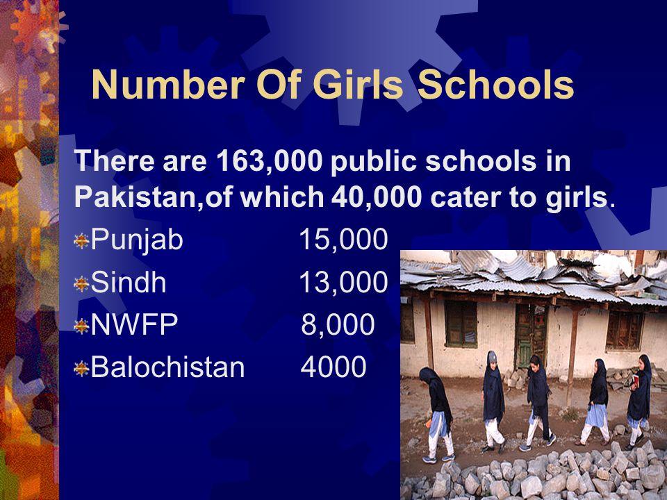 Number Of Girls Schools