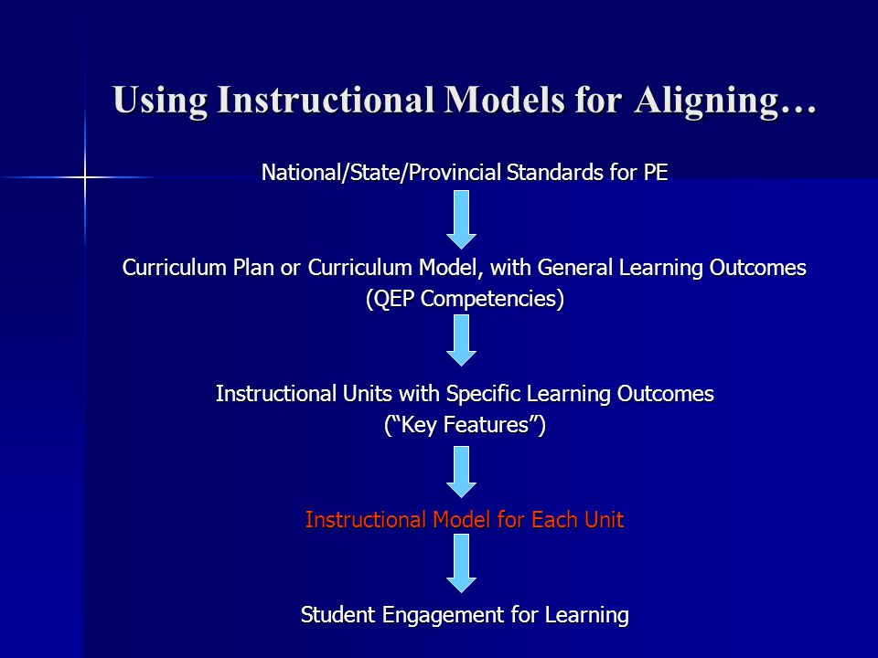 Using Instructional Models for Aligning…