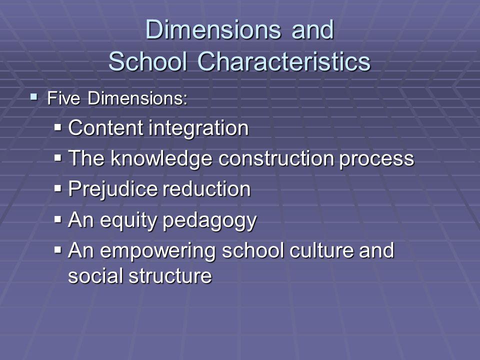 Dimensions and School Characteristics