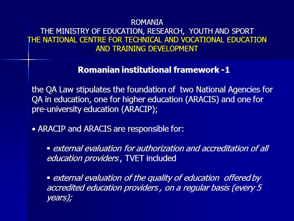 Romanian institutional framework -1
