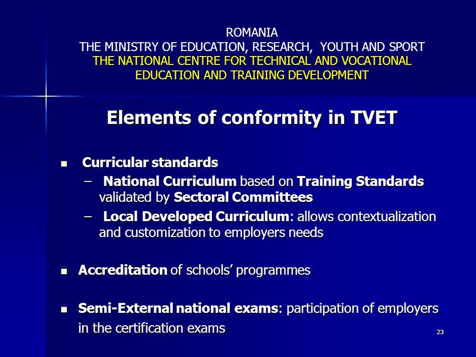 Elements of conformity in TVET