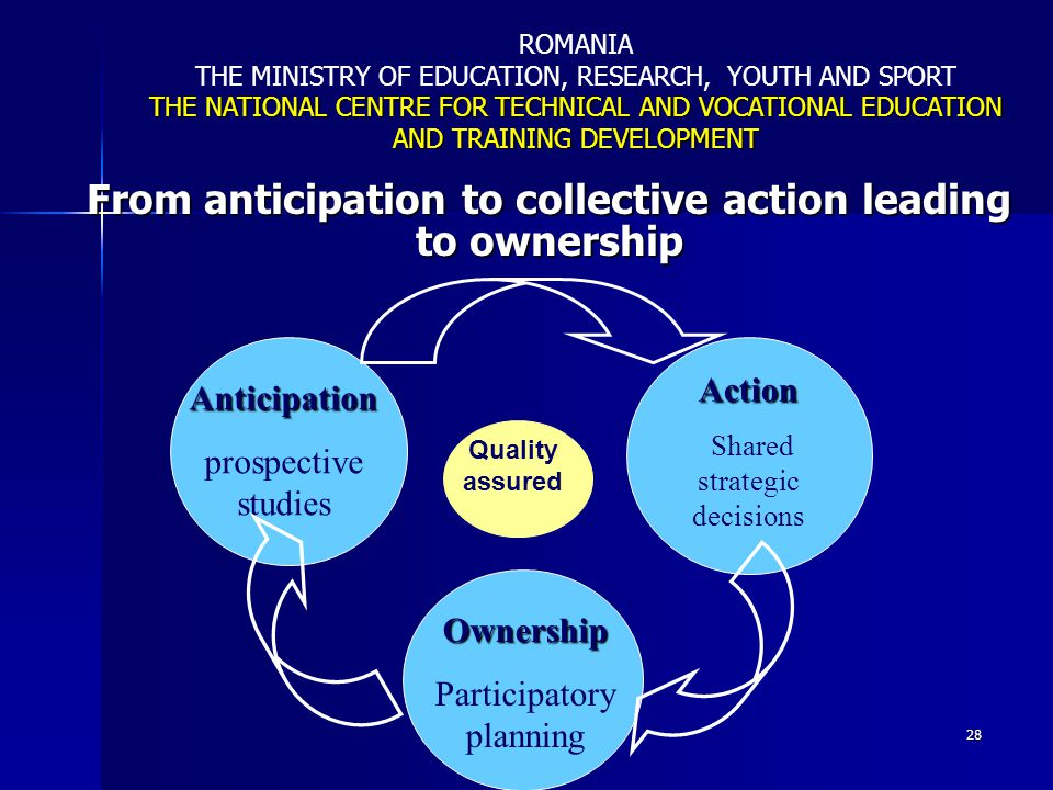 From anticipation to collective action leading to ownership