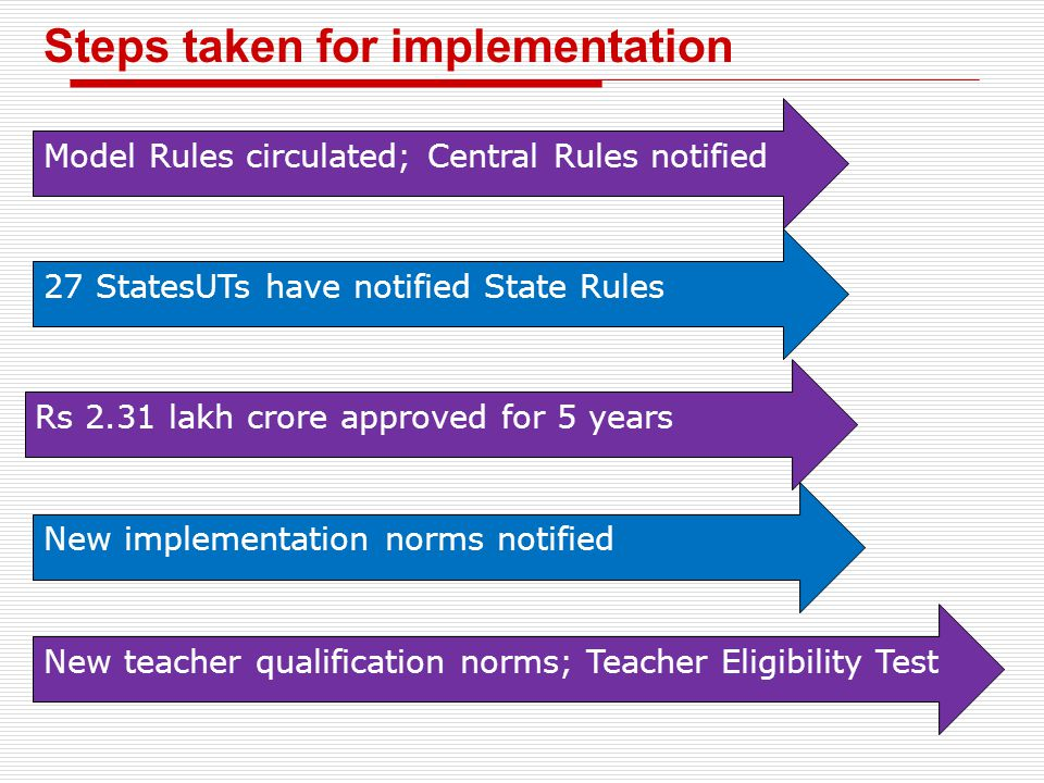 Steps taken for implementation