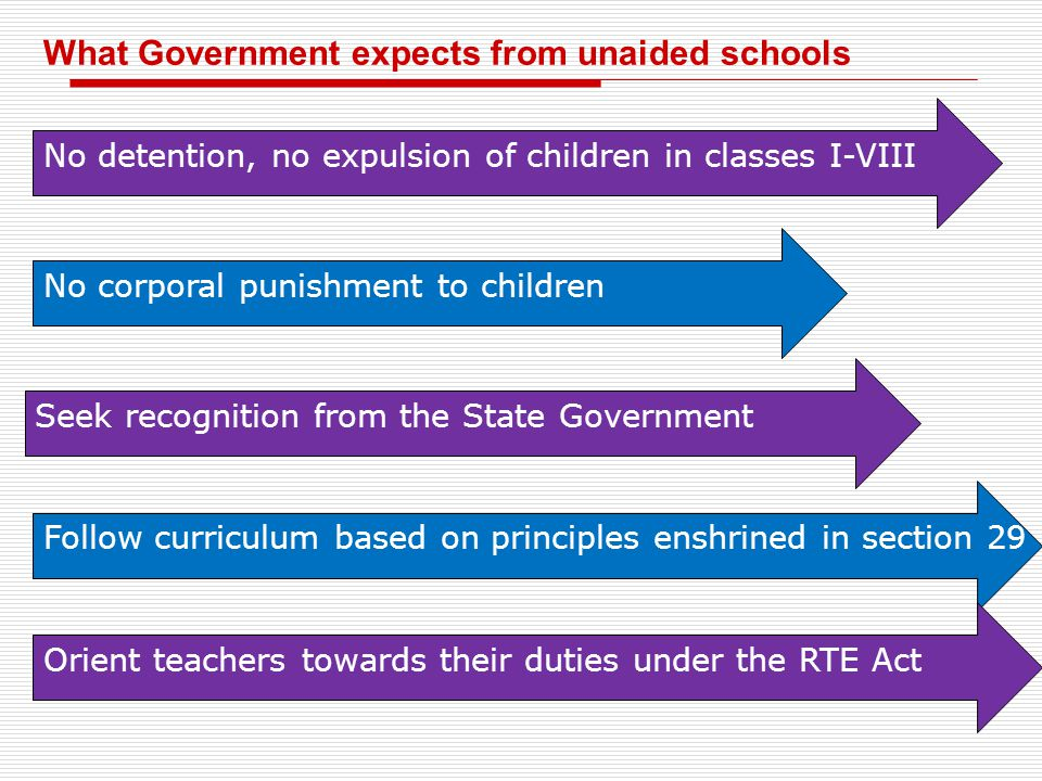 What Government expects from unaided schools