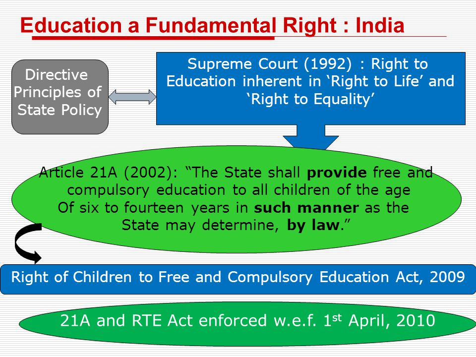 Education a Fundamental Right : India